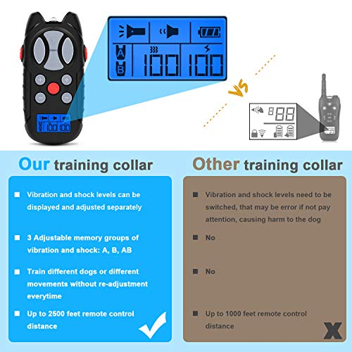 Flittor Shock Collar for Dogs, Dog Training Collar, Rechargeable Dog Shock Collar with Remote, 3 Modes Beep Vibration and Shock Waterproof Bark Collar for Small, Medium, Large Dogs