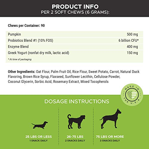 PetHonesty Probiotics for Dogs, 90 All-Natural Advanced Dog Probiotics Chews with Prebiotics, Relieves Dog Diarrhea and Constipation, Improves Digestion, Allergy, Hot Spots, Immunity & Health (Duck)