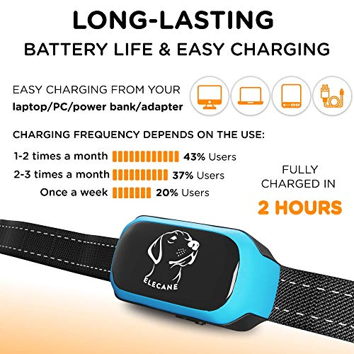 Dog Bark Collar – Rechargeable Anti Bark Collar for Small Medium Large Dogs – Effective Anti Barking Collar with Sound Vibration and 7 Sensitivity Levels – Anti-Barking Collar with LED Indicator